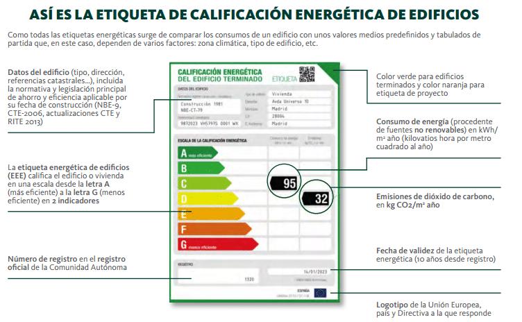 Solicitar certificado energético de vivienda en Galicia - CCVO design & staging