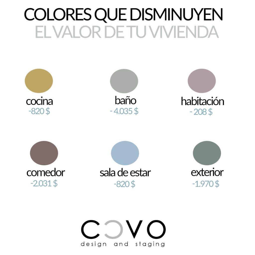 colores-que-restan-valor-al-inmueble-CCVO-Design-and-Staging